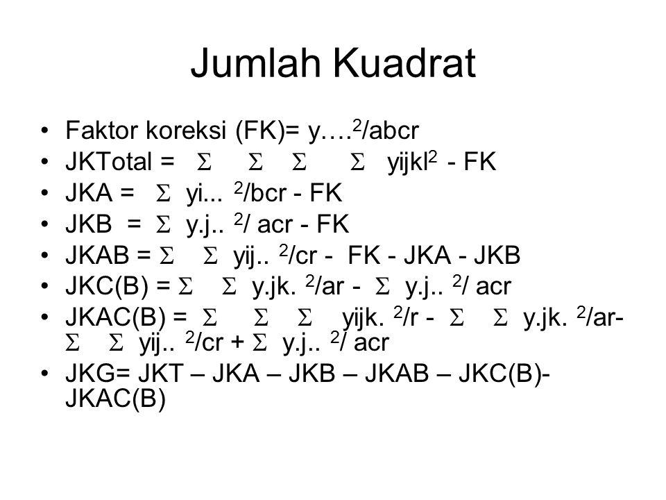 Jumlah Kuadrat Faktor koreksi (FK)= y…. 2 /abcr JKTotal =     yijkl 2 - FK JKA =  yi... 2 /bcr - FK JKB =  y.j.. 2 / acr - FK JKAB =   yij.. 2