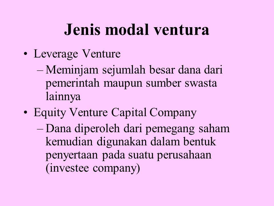Jenis modal ventura Leverage Venture –Meminjam sejumlah besar dana dari pemerintah maupun sumber swasta lainnya Equity Venture Capital Company –Dana d