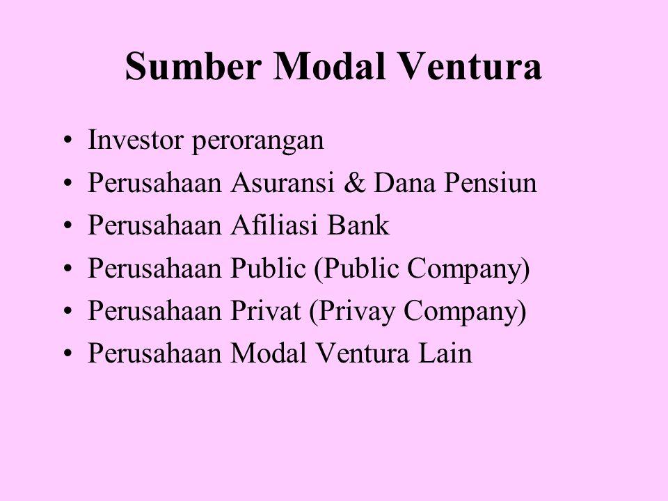 Sumber Modal Ventura Investor perorangan Perusahaan Asuransi & Dana Pensiun Perusahaan Afiliasi Bank Perusahaan Public (Public Company) Perusahaan Pri