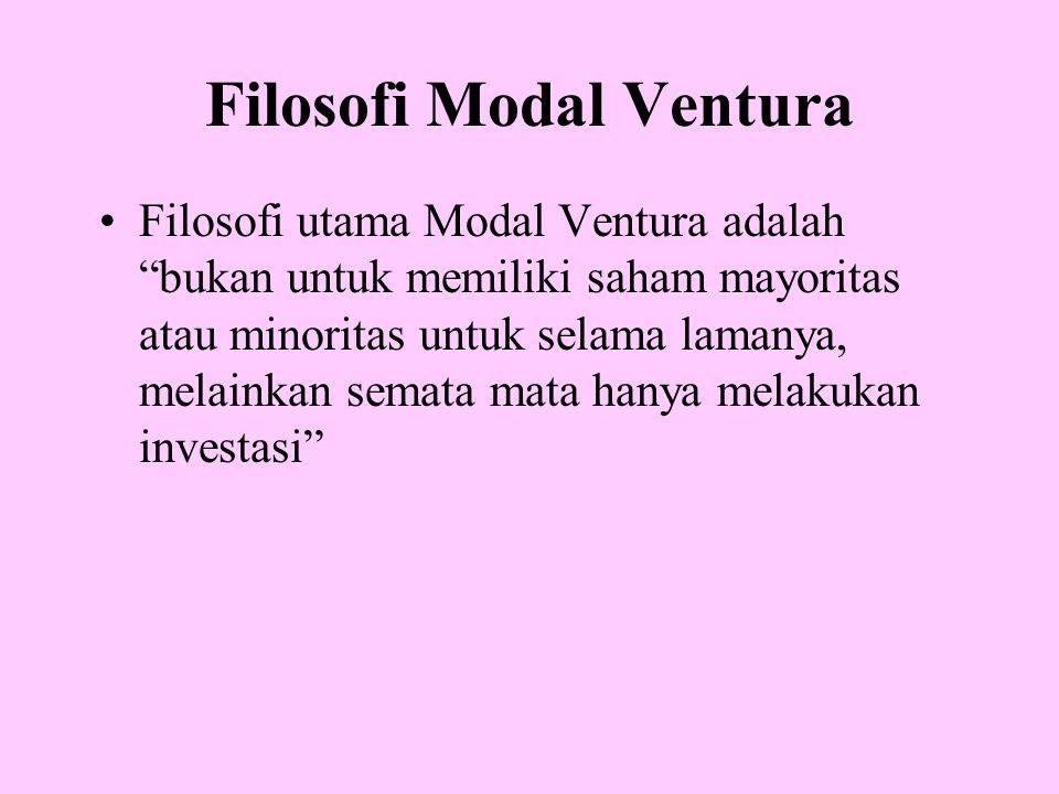 "Filosofi Modal Ventura Filosofi utama Modal Ventura adalah ""bukan untuk memiliki saham mayoritas atau minoritas untuk selama lamanya, melainkan semata"