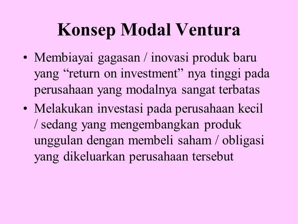"""Konsep Modal Ventura Membiayai gagasan / inovasi produk baru yang """"return on investment"""" nya tinggi pada perusahaan yang modalnya sangat terbatas Mela"""