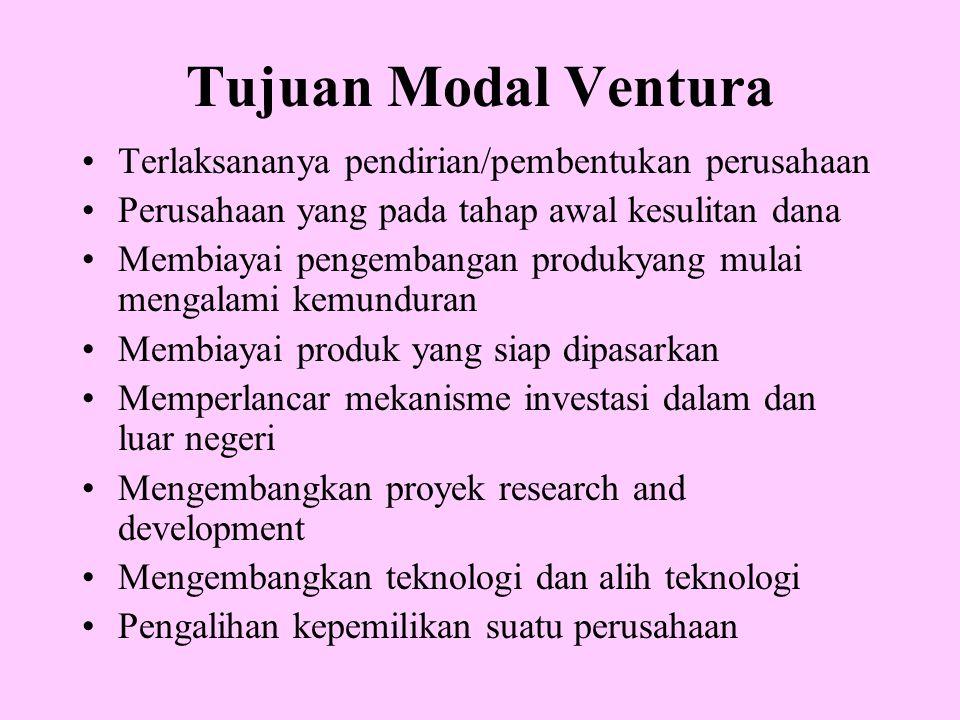 Tujuan Modal Ventura Terlaksananya pendirian/pembentukan perusahaan Perusahaan yang pada tahap awal kesulitan dana Membiayai pengembangan produkyang m