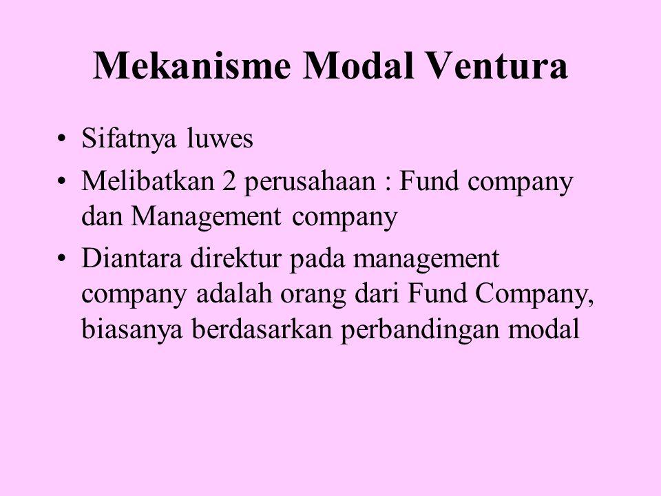 Mekanisme Modal Ventura Sifatnya luwes Melibatkan 2 perusahaan : Fund company dan Management company Diantara direktur pada management company adalah