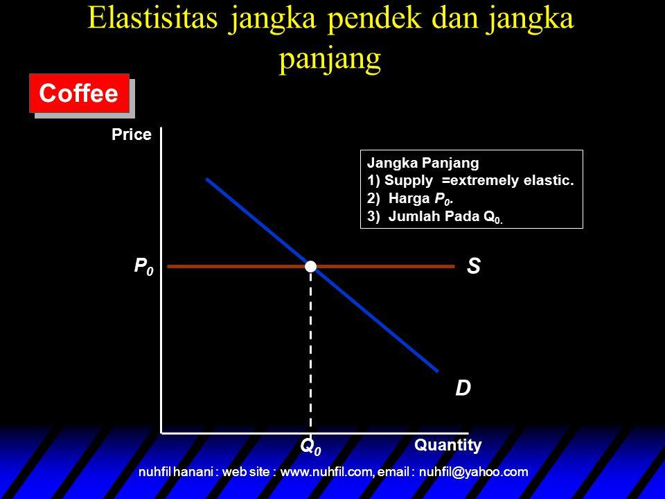 nuhfil hanani : web site : www.nuhfil.com, email : nuhfil@yahoo.com D S P0P0 Q0Q0 Jangka Panjang 1) Supply =extremely elastic.