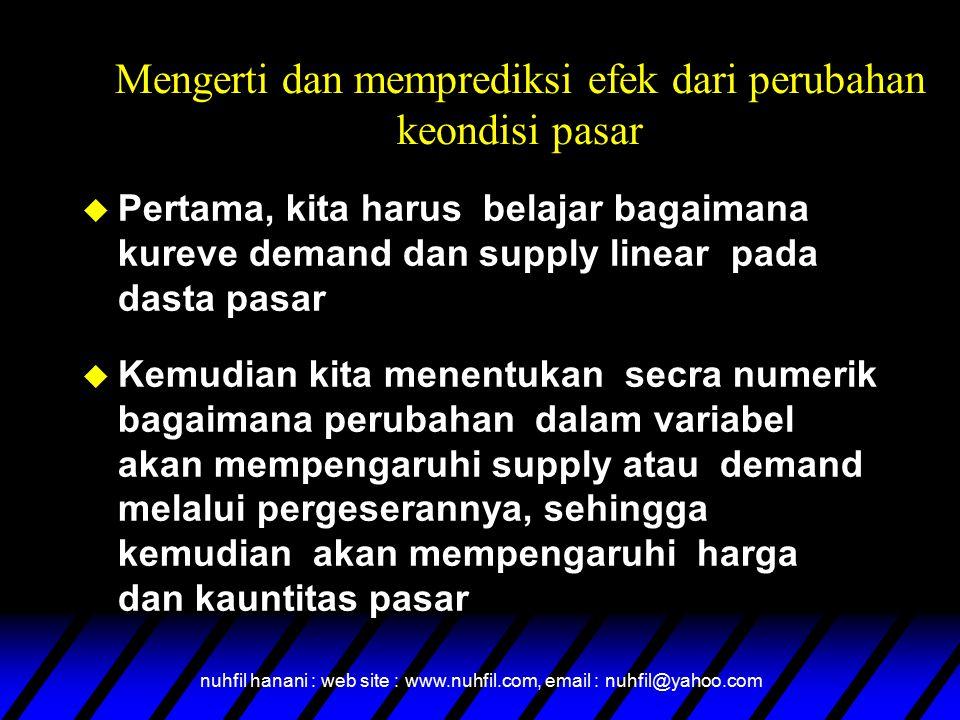 u Pertama, kita harus belajar bagaimana kureve demand dan supply linear pada dasta pasar u Kemudian kita menentukan secra numerik bagaimana perubahan dalam variabel akan mempengaruhi supply atau demand melalui pergeserannya, sehingga kemudian akan mempengaruhi harga dan kauntitas pasar Mengerti dan memprediksi efek dari perubahan keondisi pasar