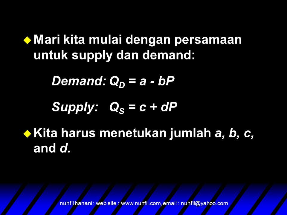 nuhfil hanani : web site : www.nuhfil.com, email : nuhfil@yahoo.com u Mari kita mulai dengan persamaan untuk supply dan demand: Demand:Q D = a - bP Supply:Q S = c + dP u Kita harus menetukan jumlah a, b, c, and d.