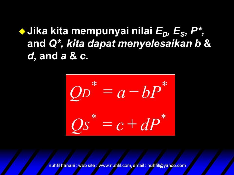 nuhfil hanani : web site : www.nuhfil.com, email : nuhfil@yahoo.com u Jika kita mempunyai nilai E D, E S, P*, and Q*, kita dapat menyelesaikan b & d, and a & c.