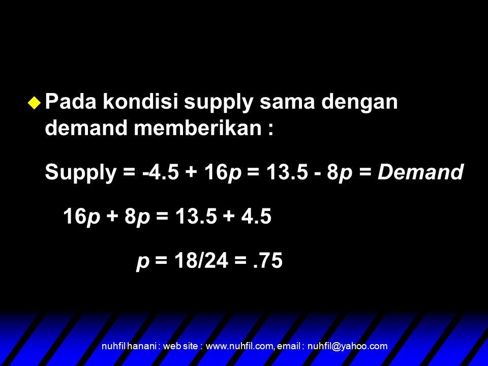 nuhfil hanani : web site : www.nuhfil.com, email : nuhfil@yahoo.com u Pada kondisi supply sama dengan demand memberikan : Supply = -4.5 + 16p = 13.5 - 8p = Demand 16p + 8p = 13.5 + 4.5 p = 18/24 =.75