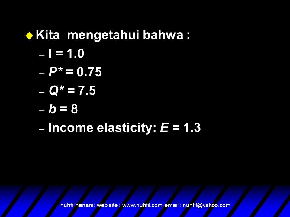 nuhfil hanani : web site : www.nuhfil.com, email : nuhfil@yahoo.com u Kita mengetahui bahwa : – I = 1.0 – P* = 0.75 – Q* = 7.5 – b = 8 – Income elasticity: E = 1.3