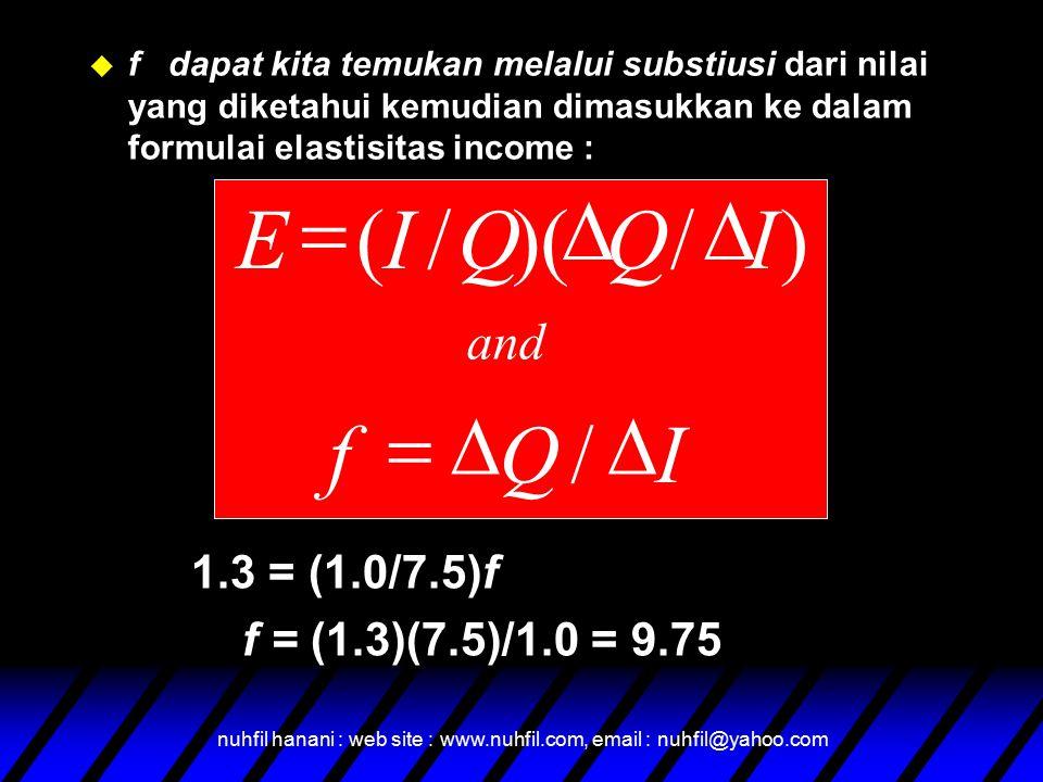 nuhfil hanani : web site : www.nuhfil.com, email : nuhfil@yahoo.com u f dapat kita temukan melalui substiusi dari nilai yang diketahui kemudian dimasukkan ke dalam formulai elastisitas income : and )/)(/(IQQIE  IQf  / 1.3 = (1.0/7.5)f f = (1.3)(7.5)/1.0 = 9.75