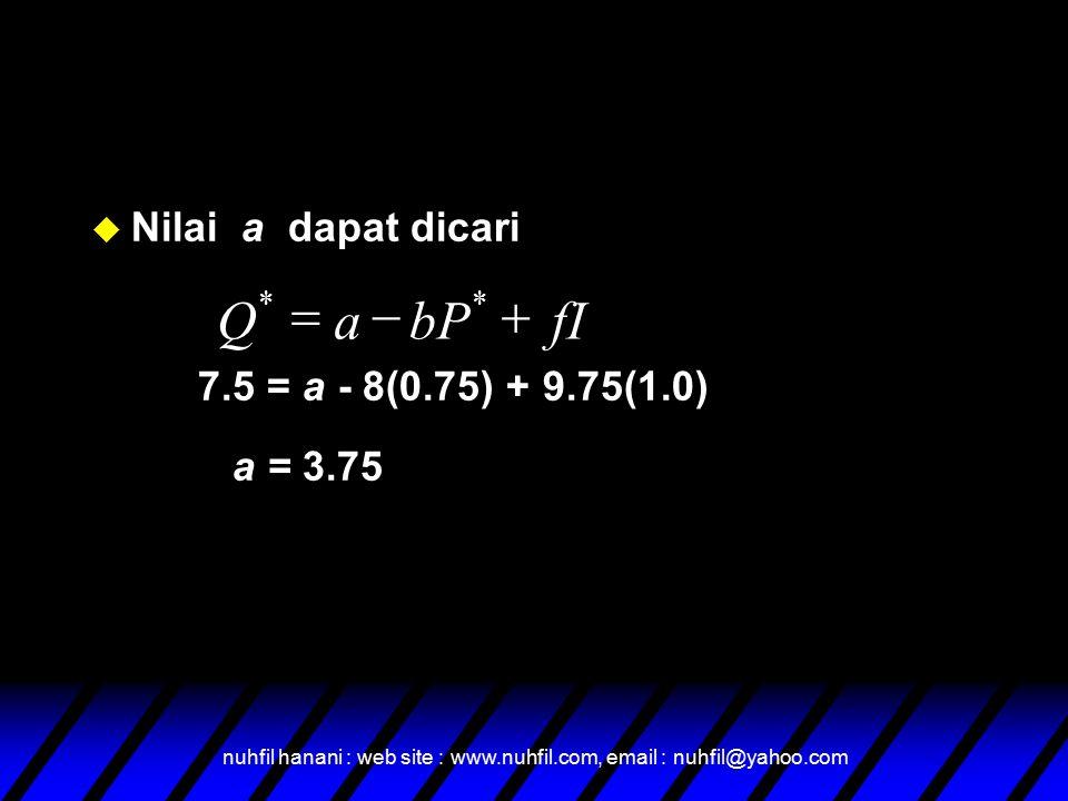 nuhfil hanani : web site : www.nuhfil.com, email : nuhfil@yahoo.com u Nilai a dapat dicari 7.5 = a - 8(0.75) + 9.75(1.0) a = 3.75 fIbPaQ  **