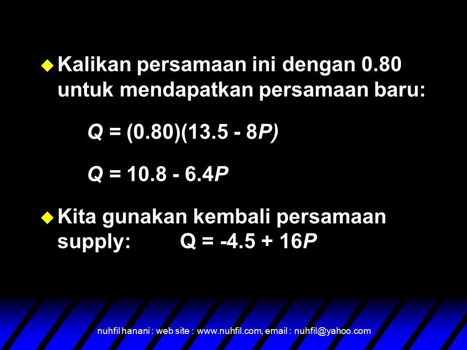 nuhfil hanani : web site : www.nuhfil.com, email : nuhfil@yahoo.com u Kalikan persamaan ini dengan 0.80 untuk mendapatkan persamaan baru: Q = (0.80)(13.5 - 8P) Q = 10.8 - 6.4P u Kita gunakan kembali persamaan supply:Q = -4.5 + 16P
