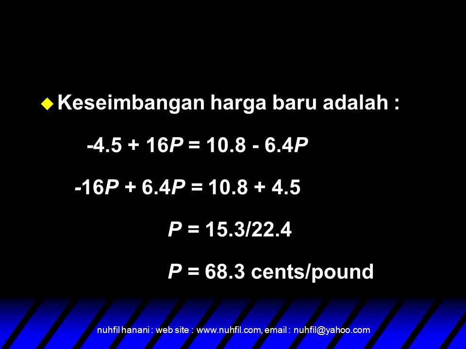nuhfil hanani : web site : www.nuhfil.com, email : nuhfil@yahoo.com u Keseimbangan harga baru adalah : -4.5 + 16P = 10.8 - 6.4P -16P + 6.4P = 10.8 + 4.5 P = 15.3/22.4 P = 68.3 cents/pound