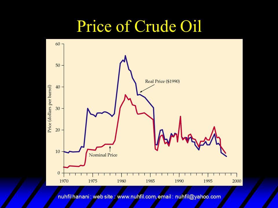 nuhfil hanani : web site : www.nuhfil.com, email : nuhfil@yahoo.com Price of Crude Oil