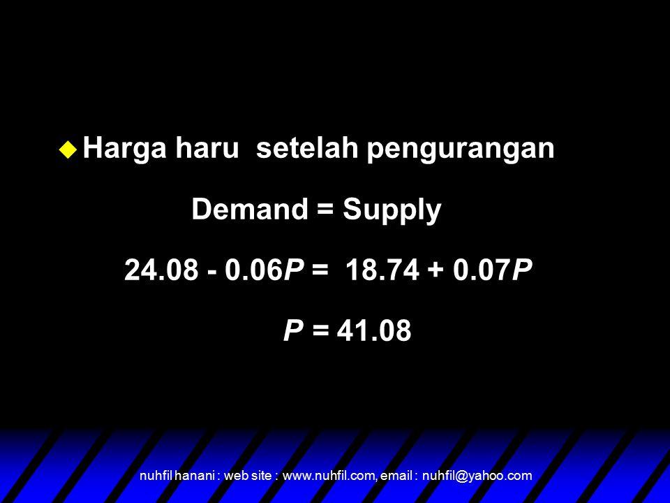 nuhfil hanani : web site : www.nuhfil.com, email : nuhfil@yahoo.com u Harga haru setelah pengurangan Demand = Supply 24.08 - 0.06P = 18.74 + 0.07P P = 41.08