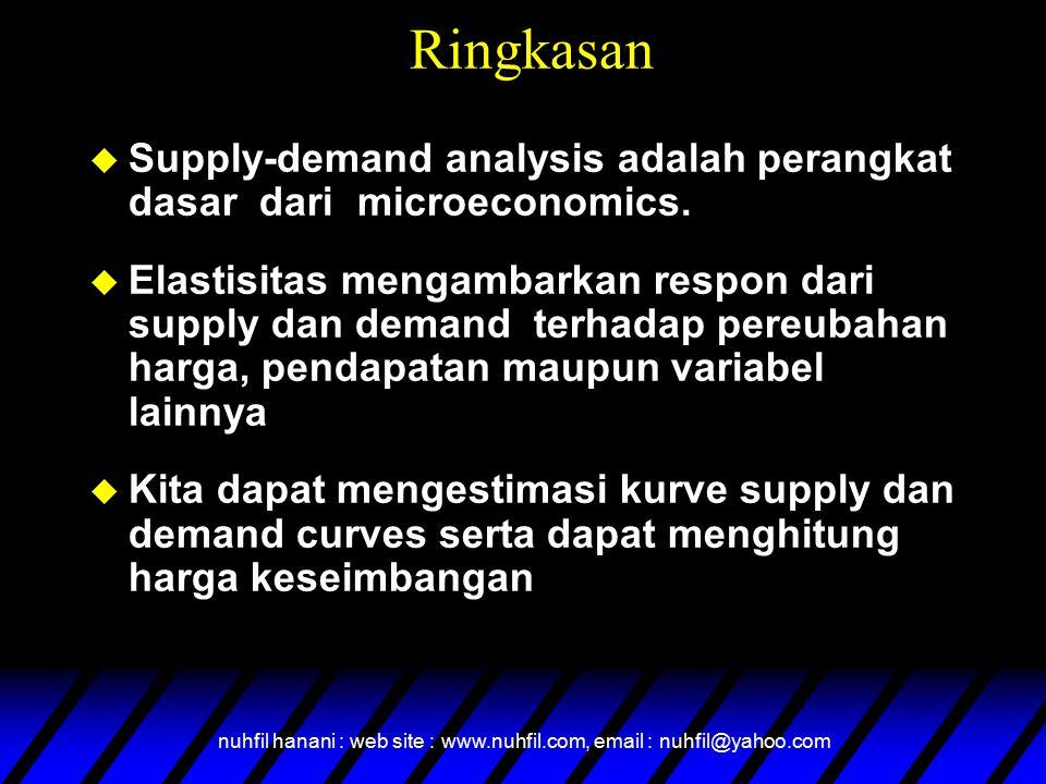 nuhfil hanani : web site : www.nuhfil.com, email : nuhfil@yahoo.com Ringkasan u Supply-demand analysis adalah perangkat dasar dari microeconomics.
