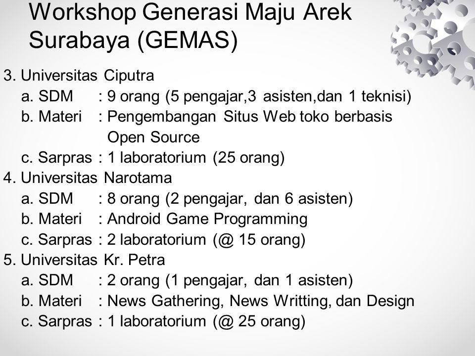 Workshop Generasi Maju Arek Surabaya (GEMAS) 3.Universitas Ciputra a.