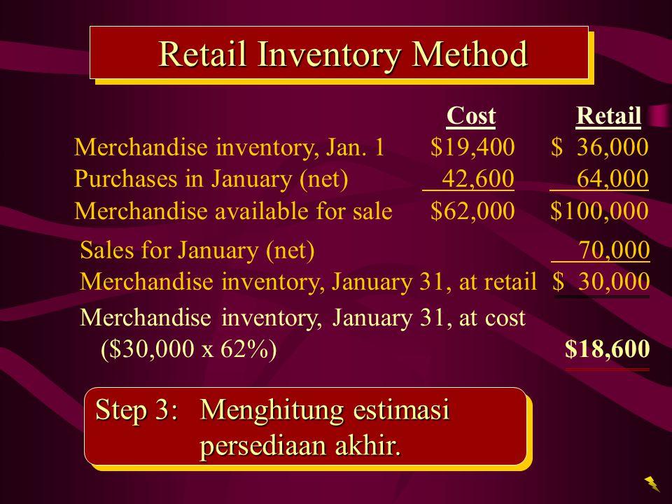 Retail Inventory Method Step 3: Menghitung estimasi persediaan akhir. Merchandise inventory, January 31, at cost ($30,000 x 62%)$18,600 Sales for Janu