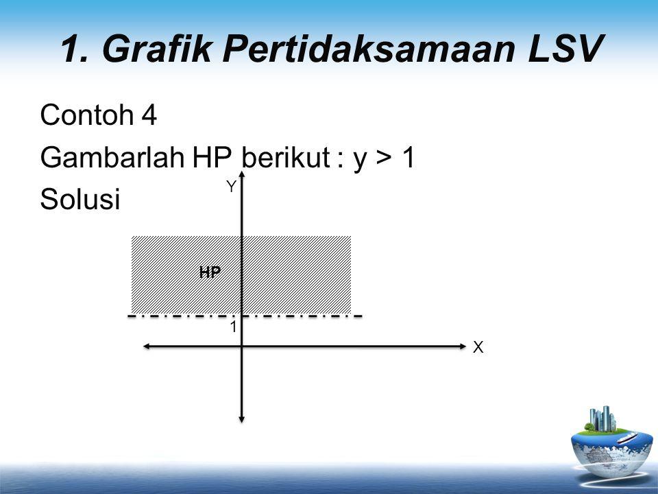 1. Grafik Pertidaksamaan LSV Contoh 4 Gambarlah HP berikut : y > 1 Solusi 1 X Y
