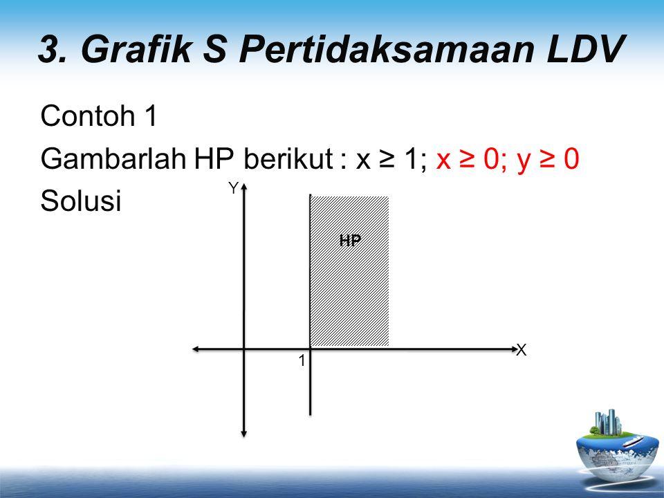 Contoh 1 Gambarlah HP berikut : x ≥ 1; x ≥ 0; y ≥ 0 Solusi 1 X Y HP 3. Grafik S Pertidaksamaan LDV