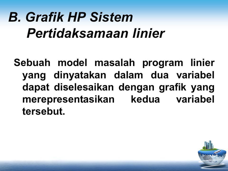 1. Grafik Pertidaksamaan LSV Contoh 1 Gambarlah HP berikut : x ≥ 1 Solusi 1 X Y HP