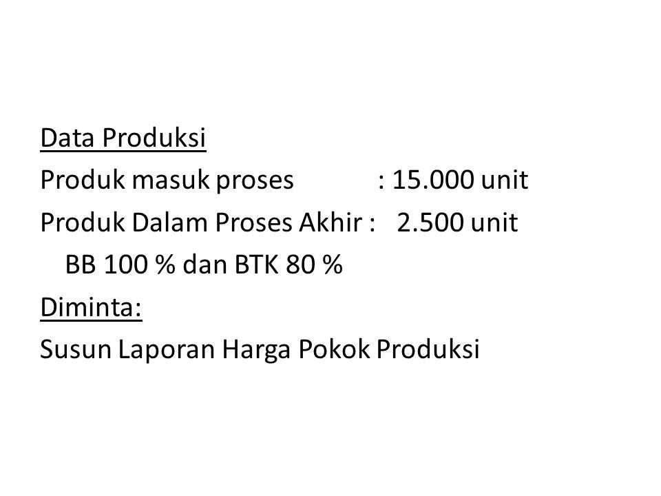 Data Produksi Produk masuk proses : 15.000 unit Produk Dalam Proses Akhir : 2.500 unit BB 100 % dan BTK 80 % Diminta: Susun Laporan Harga Pokok Produk