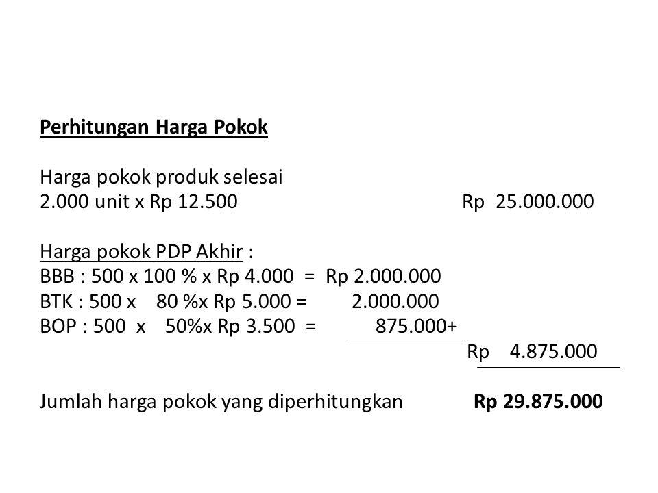 Perhitungan Harga Pokok Harga pokok produk selesai 2.000 unit x Rp 12.500 Rp 25.000.000 Harga pokok PDP Akhir : BBB : 500 x 100 % x Rp 4.000 = Rp 2.00