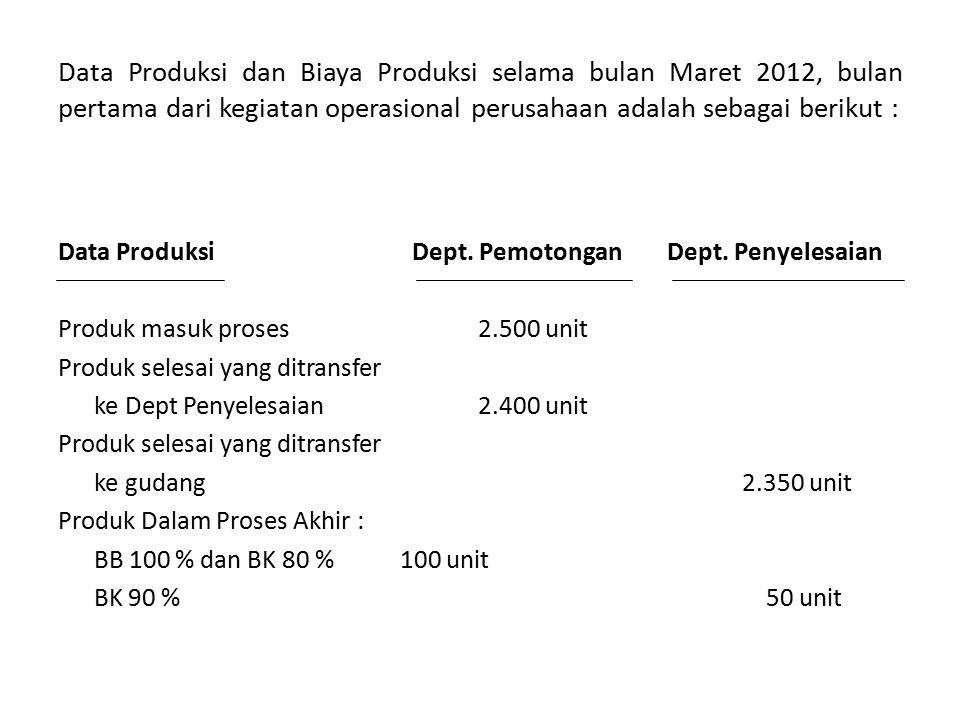 Data Produksi dan Biaya Produksi selama bulan Maret 2012, bulan pertama dari kegiatan operasional perusahaan adalah sebagai berikut : Data Produksi De