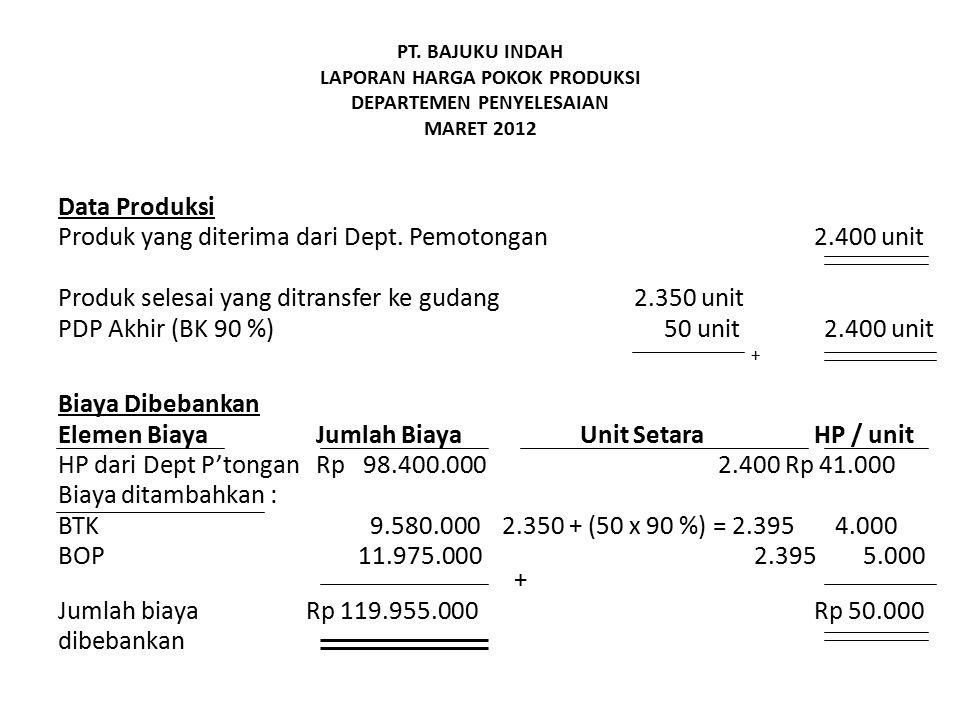 PT. BAJUKU INDAH LAPORAN HARGA POKOK PRODUKSI DEPARTEMEN PENYELESAIAN MARET 2012 Data Produksi Produk yang diterima dari Dept. Pemotongan 2.400 unit P