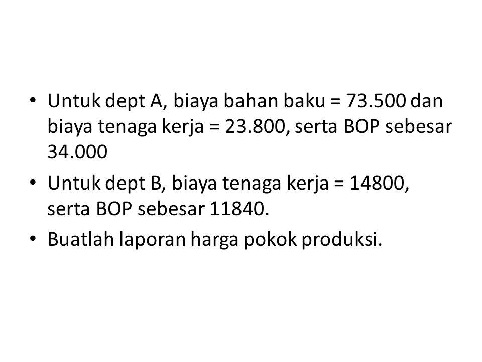 Untuk dept A, biaya bahan baku = 73.500 dan biaya tenaga kerja = 23.800, serta BOP sebesar 34.000 Untuk dept B, biaya tenaga kerja = 14800, serta BOP