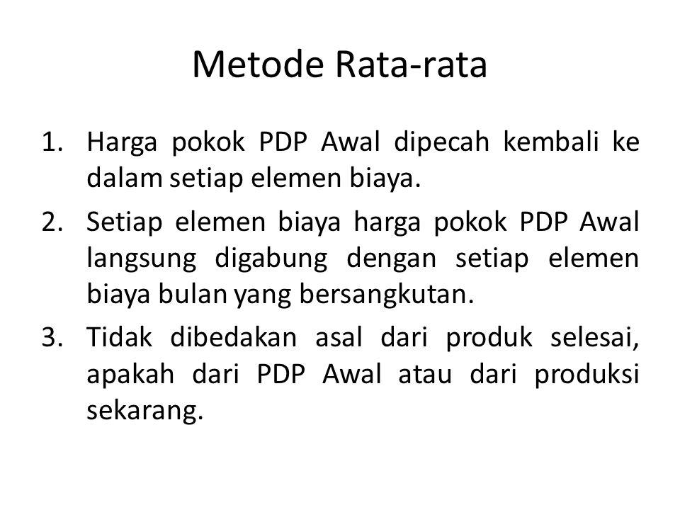 Metode Rata-rata 1.Harga pokok PDP Awal dipecah kembali ke dalam setiap elemen biaya. 2.Setiap elemen biaya harga pokok PDP Awal langsung digabung den