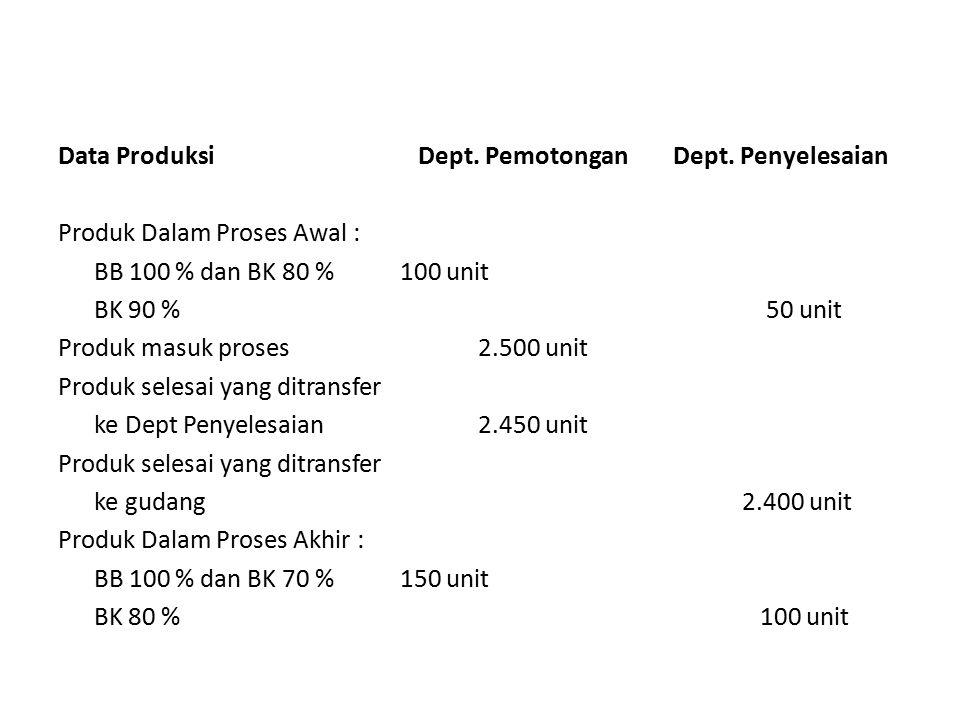 Data Produksi Dept. Pemotongan Dept. Penyelesaian Produk Dalam Proses Awal : BB 100 % dan BK 80 % 100 unit BK 90 % 50 unit Produk masuk proses 2.500 u