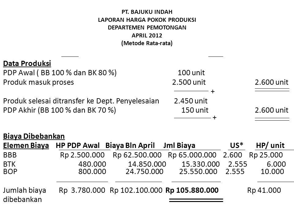 PT. BAJUKU INDAH LAPORAN HARGA POKOK PRODUKSI DEPARTEMEN PEMOTONGAN APRIL 2012 (Metode Rata-rata) Data Produksi PDP Awal ( BB 100 % dan BK 80 %) 100 u