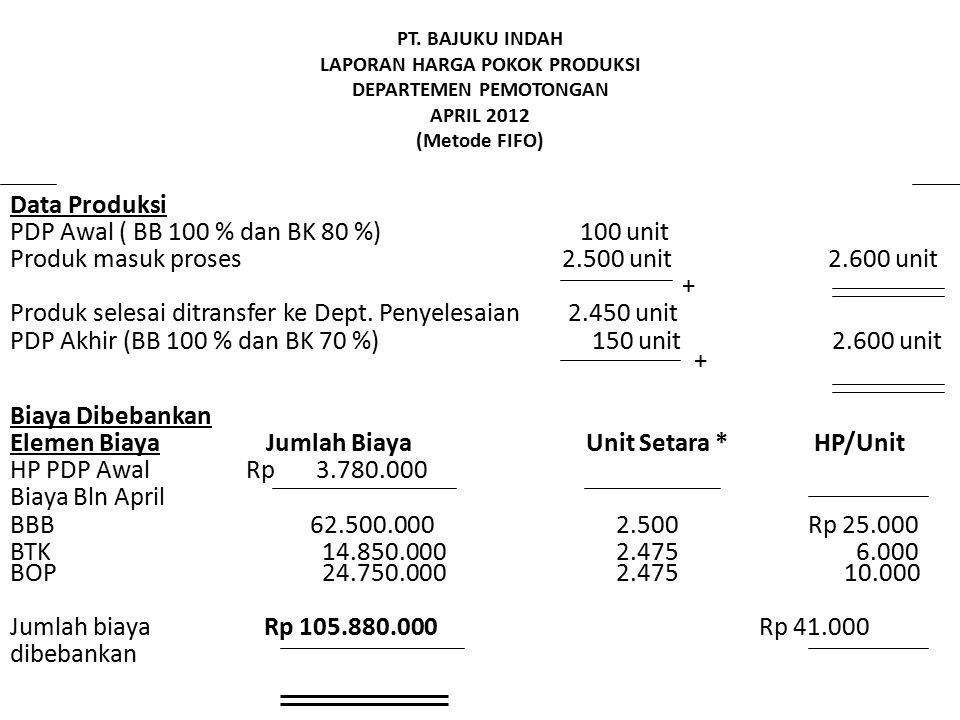 PT. BAJUKU INDAH LAPORAN HARGA POKOK PRODUKSI DEPARTEMEN PEMOTONGAN APRIL 2012 (Metode FIFO) Data Produksi PDP Awal ( BB 100 % dan BK 80 %) 100 unit P