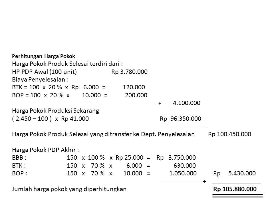 Perhitungan Harga Pokok Harga Pokok Produk Selesai terdiri dari : HP PDP Awal (100 unit) Rp 3.780.000 Biaya Penyelesaian : BTK = 100 x 20 % x Rp 6.000