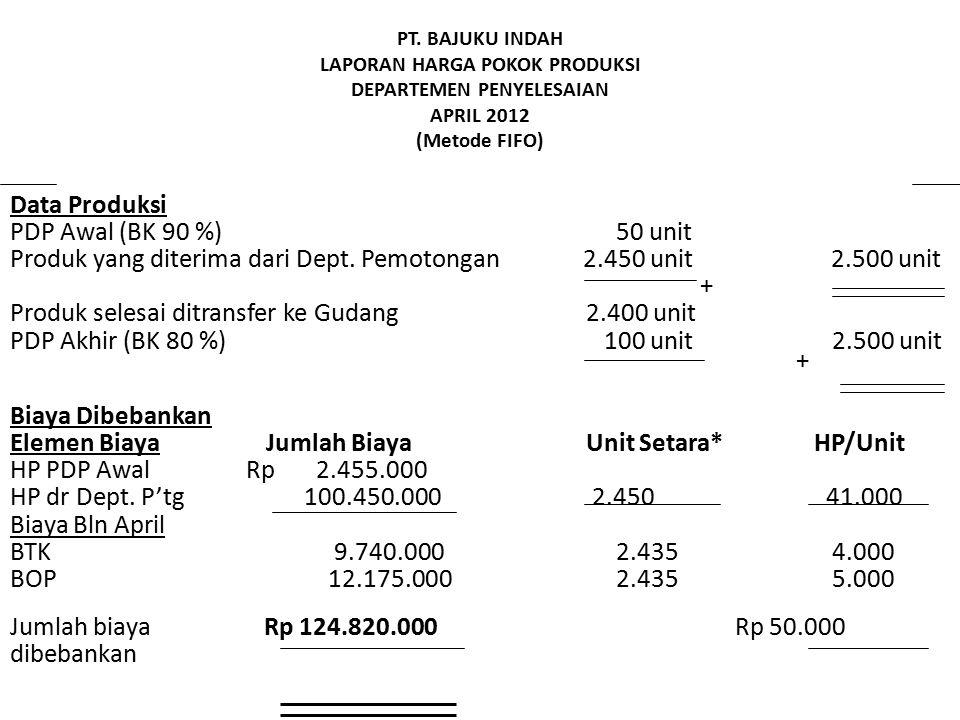 PT. BAJUKU INDAH LAPORAN HARGA POKOK PRODUKSI DEPARTEMEN PENYELESAIAN APRIL 2012 (Metode FIFO) Data Produksi PDP Awal (BK 90 %) 50 unit Produk yang di