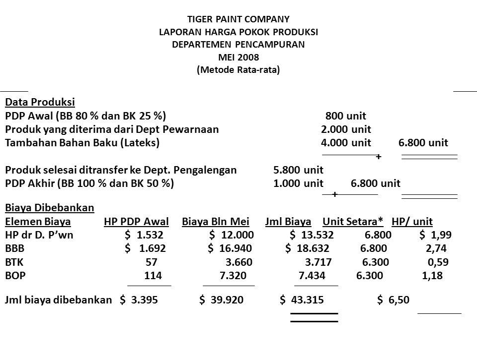 TIGER PAINT COMPANY LAPORAN HARGA POKOK PRODUKSI DEPARTEMEN PENCAMPURAN MEI 2008 (Metode Rata-rata) Data Produksi PDP Awal (BB 80 % dan BK 25 %) 800 u