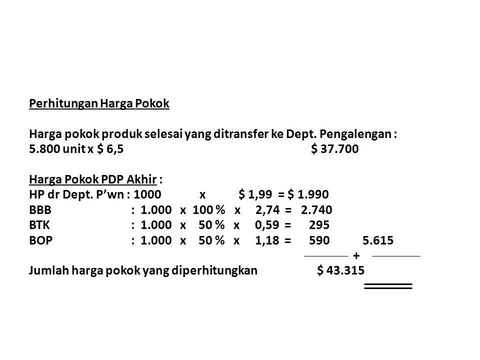 Perhitungan Harga Pokok Harga pokok produk selesai yang ditransfer ke Dept. Pengalengan : 5.800 unit x $ 6,5 $ 37.700 Harga Pokok PDP Akhir : HP dr De