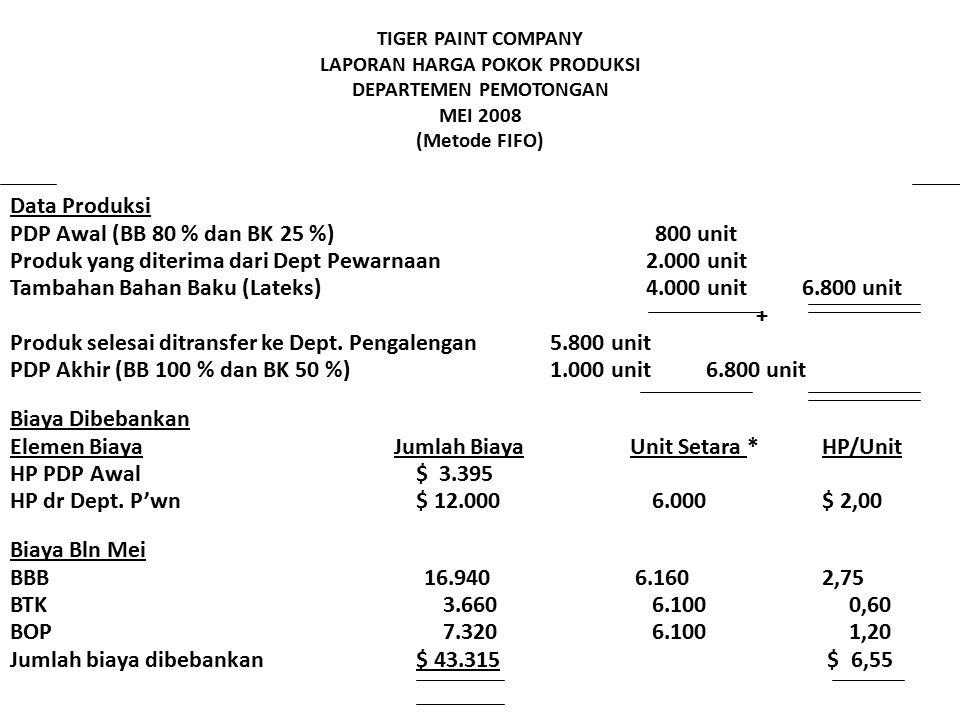 TIGER PAINT COMPANY LAPORAN HARGA POKOK PRODUKSI DEPARTEMEN PEMOTONGAN MEI 2008 (Metode FIFO) Data Produksi PDP Awal (BB 80 % dan BK 25 %) 800 unit Pr