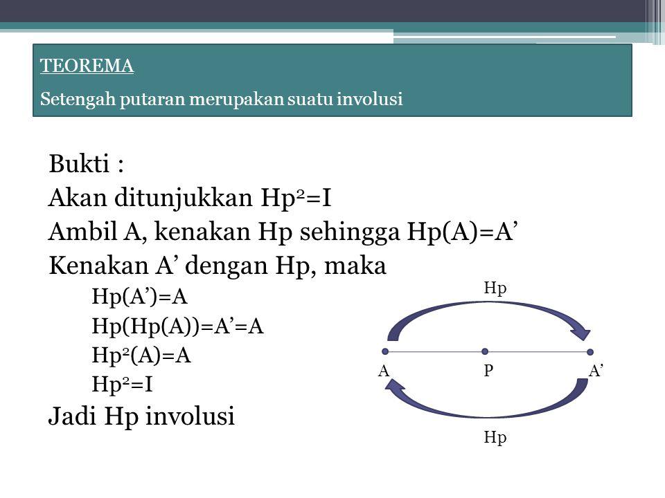 TEOREMA Setengah putaran merupakan suatu involusi Bukti : Akan ditunjukkan Hp 2 =I Ambil A, kenakan Hp sehingga Hp(A)=A' Kenakan A' dengan Hp, maka Hp(A')=A Hp(Hp(A))=A'=A Hp 2 (A)=A Hp 2 =I Jadi Hp involusi APA' Hp