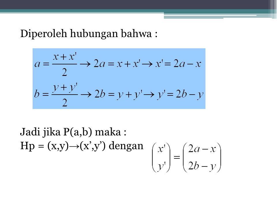 Diperoleh hubungan bahwa : Jadi jika P(a,b) maka : Hp = (x,y) → (x',y') dengan