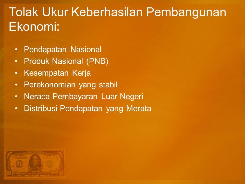 Tolak Ukur Keberhasilan Pembangunan Ekonomi: Pendapatan Nasional Produk Nasional (PNB) Kesempatan Kerja Perekonomian yang stabil Neraca Pembayaran Luar Negeri Distribusi Pendapatan yang Merata