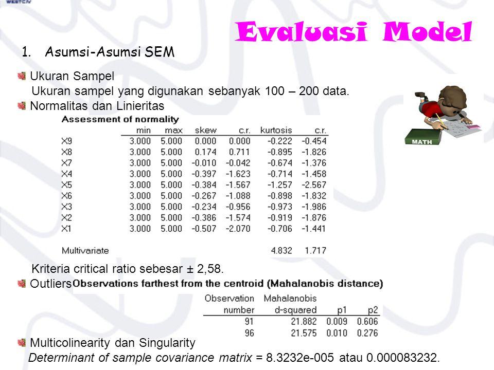 Evaluasi Model 1. Asumsi-Asumsi SEM Ukuran Sampel Ukuran sampel yang digunakan sebanyak 100 – 200 data. Normalitas dan Linieritas Kriteria critical ra