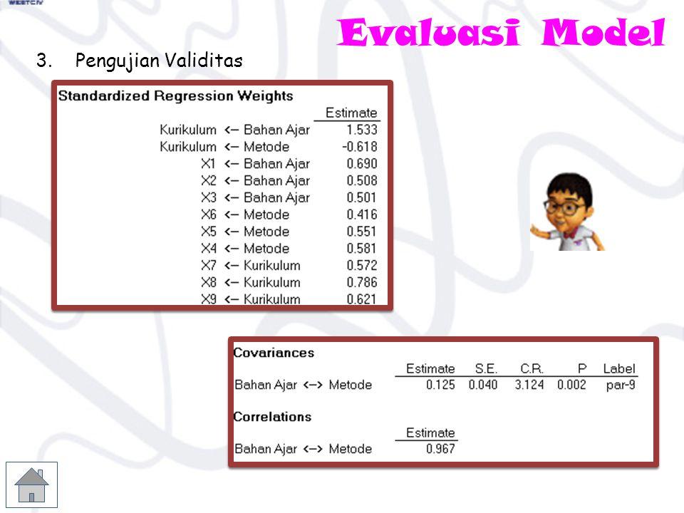 Evaluasi Model 3. Pengujian Validitas