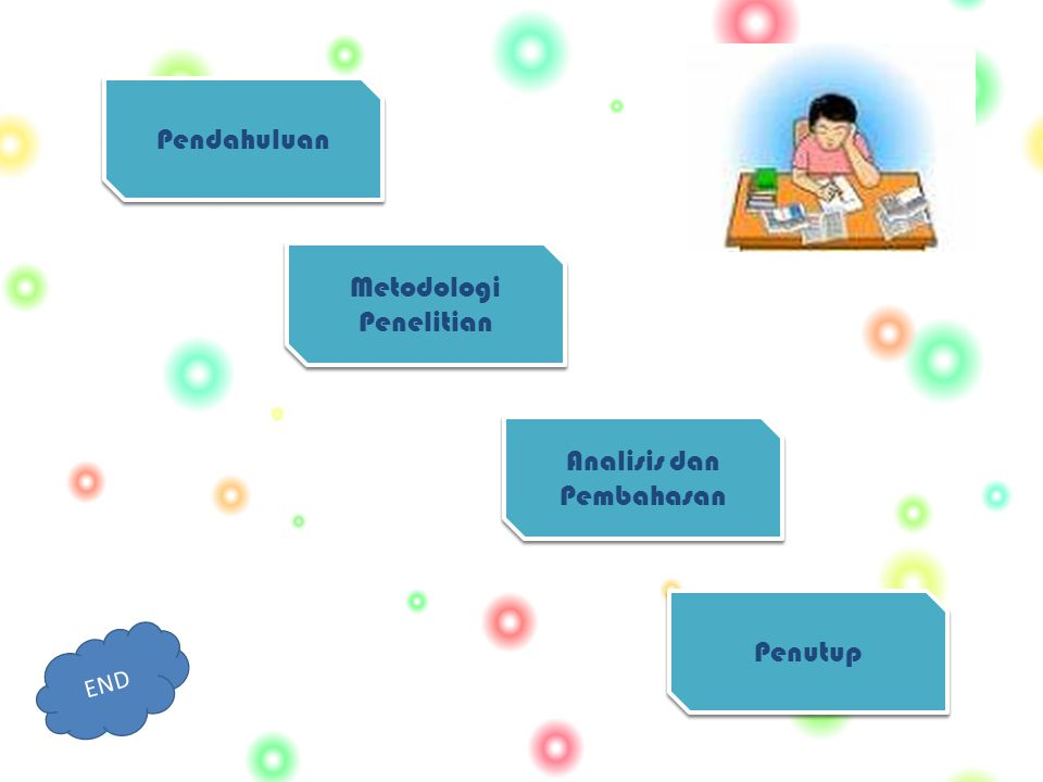 Metodologi Penelitian Metodologi Penelitian END Analisis dan Pembahasan Analisis dan Pembahasan Penutup Pendahuluan