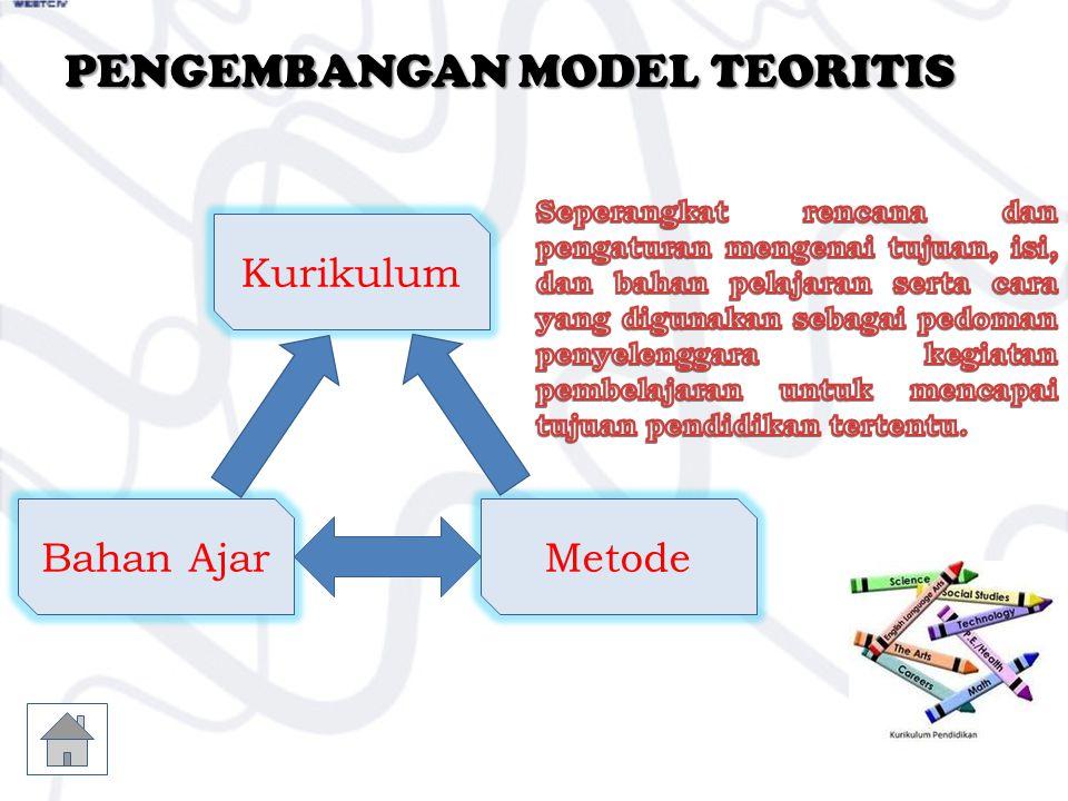 PENGEMBANGAN MODEL TEORITIS Kurikulum MetodeBahan Ajar