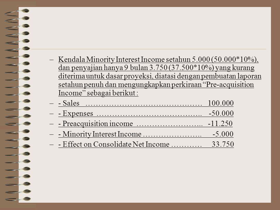 –nilai akuisisi saham PT.