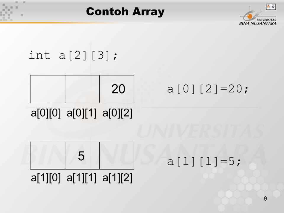 9 Contoh Array int a[2][3]; a[0][0]a[0][1]a[0][2] a[1][0]a[1][1]a[1][2] a[0][2]=20; a[1][1]=5; 20 5