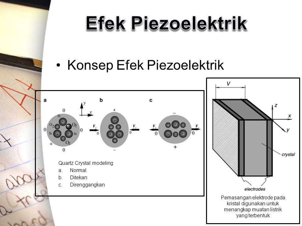 Konsep Efek Piezoelektrik Quartz Crystal modeling a.Normal b.Ditekan c.Direnggangkan Pemasangan elektrode pada kristal digunakan untuk menangkap muata