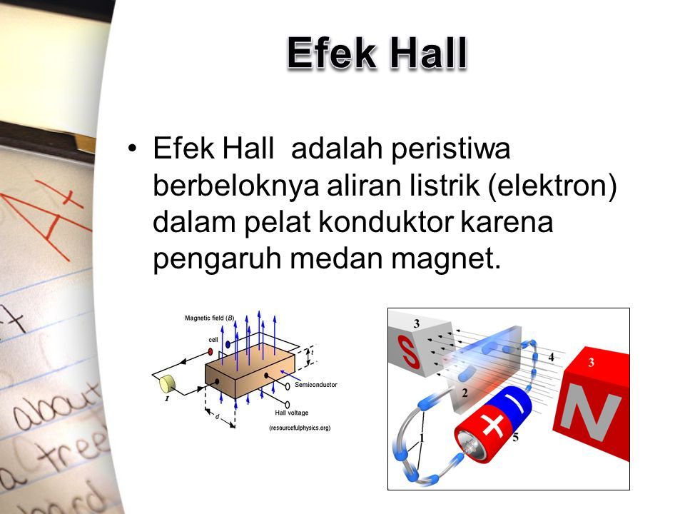 Efek Hall adalah peristiwa berbeloknya aliran listrik (elektron) dalam pelat konduktor karena pengaruh medan magnet.